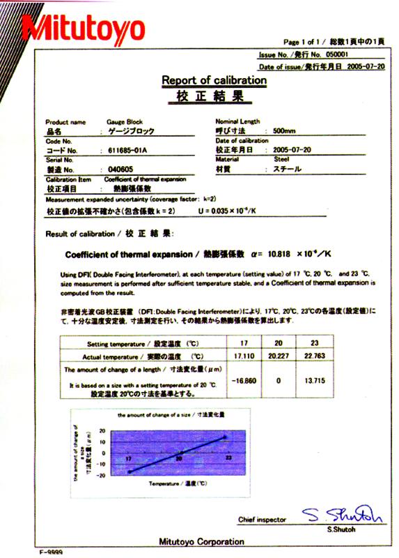 Căn Mẫu Thép 125mm Cấp K Mitutoyo, 611802-01B