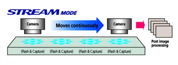 Máy đo tọa độ không gian 3 chiều loại không tiếp xúc CNC Vision Measuring Machine QV-A1010P1L-D, 363-335-10Y