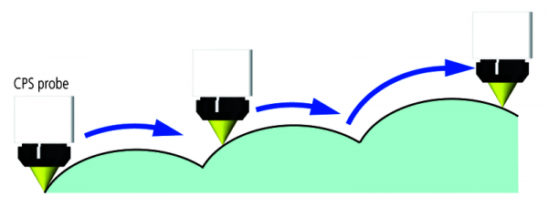 Máy đo tọa độ không gian 3 chiều loại không tiếp xúc CNC Vision Measuring Machine QVH4A-X606P1L-D, 365-453-10SY
