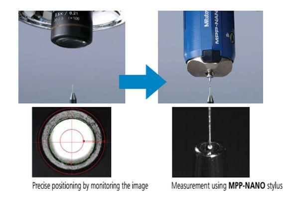 Máy đo nhanh 3D Hyper MVS Mitutoyo, Hyper MVS 302